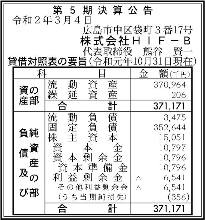 0125 d3bee8da8e1a254118f5fb52d12b92291776af9334e96fbd9d50661461fdb9e83e667d7141ab2771305f03676bf071af2e18ac8d858efa16bb8b7142cf4a9d80 01