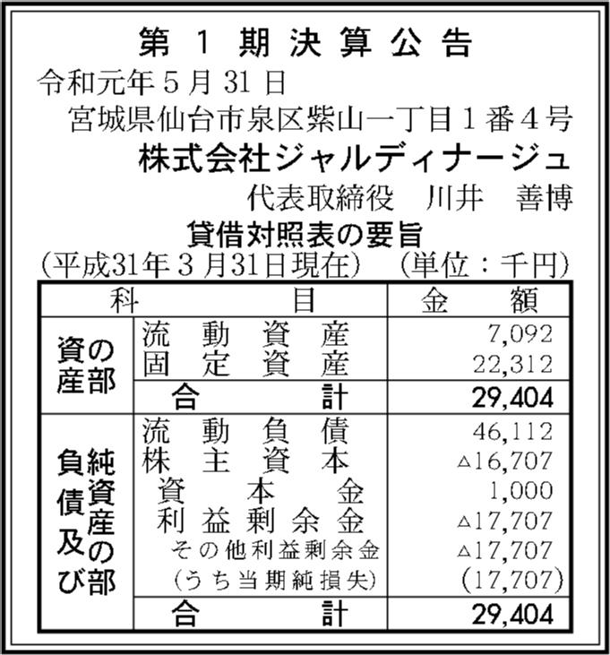 0088 6a98dae2949efc3a9ef8b5f7da83bd5cd2a62eadfdd2755637b0533b170ef4dd20fb43474b69b551cf9c8cb6719af8dfca219d347af3969c41dd4861df95fcc5 01
