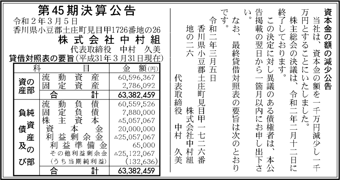0094 99b1f63ef3f9691ce8df942310efc743bef2c2f0d4577ac57fd520661011fee36e4d90125860ada76bc97f65304a71b25046009be9839776c99740922cff9da6 05