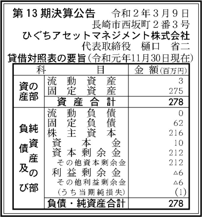 0060 ec9098e52e9e804f7e88c31a0a4c808e0f0883d9e8fcac01ff54bf34c9beb37363e2cb7fd911221e9533b6f6c6afe48d53289731741082cb5cb2b6196bea6e42 11