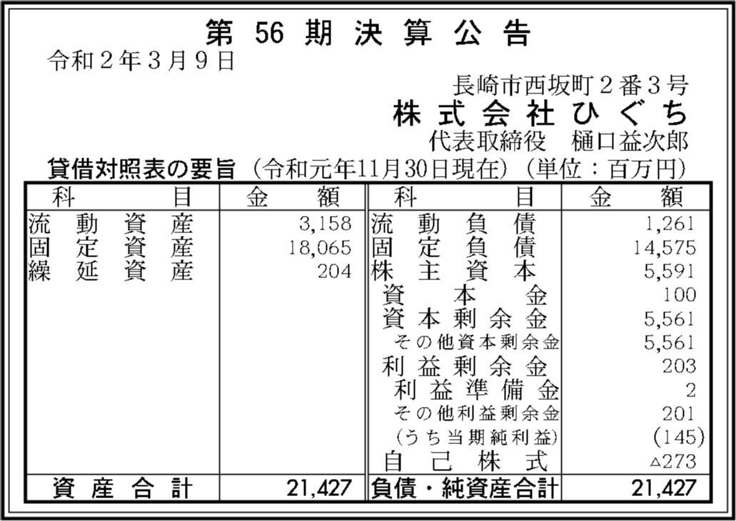 0061 7d878e7c5b2ab252b321e668407537ed891f8389b4c469403eb6d95132ad3fe0f096ced0193402009c589987afba49430f805ea04da2ec11fc5de0b355bfba4d 03