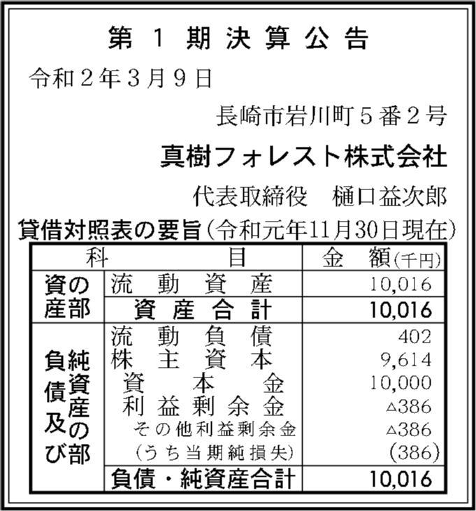 0061 7d878e7c5b2ab252b321e668407537ed891f8389b4c469403eb6d95132ad3fe0f096ced0193402009c589987afba49430f805ea04da2ec11fc5de0b355bfba4d 07