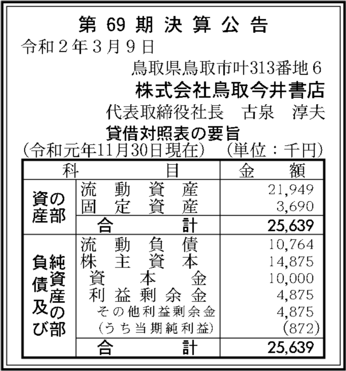 0064 0565101c3db57ef800c6d1b7958f1dd28a6f284825815275812371c5b16cd0aa7ae75ad4291e8033e950390683d6b5f8f2fdb3cbcec9ca60b746301e26d82f2b 02