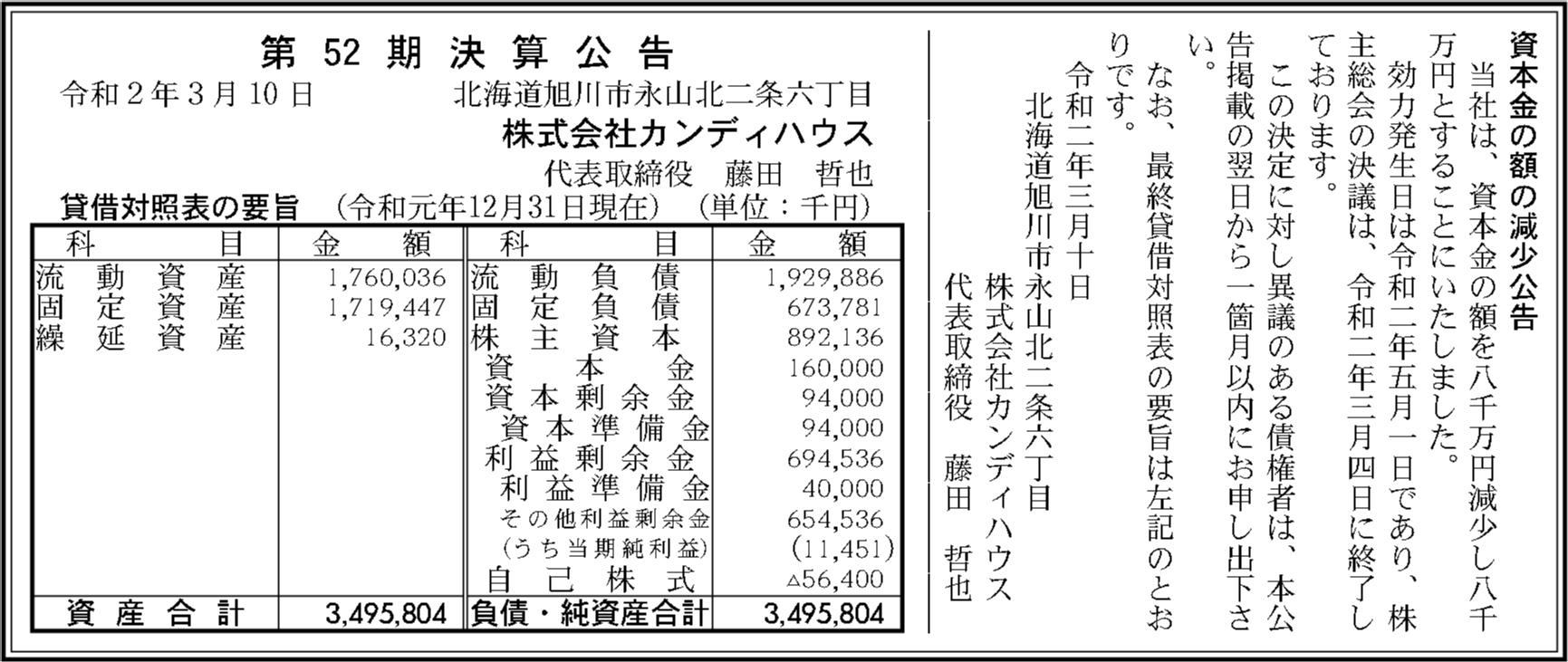 0124 adb67a5556d53a0cd9ee8561d2b4160a819e056898f2701043af8dfb649d566023193ad3e34c5949cb52c26e96621f86d1d3033f5cc16d2edf0d82054ab072d3 05