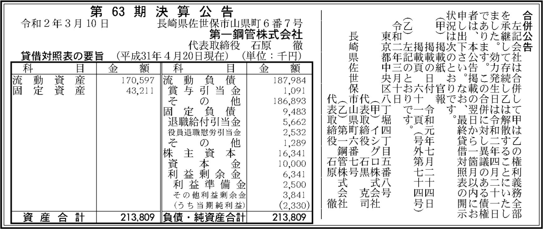 0124 adb67a5556d53a0cd9ee8561d2b4160a819e056898f2701043af8dfb649d566023193ad3e34c5949cb52c26e96621f86d1d3033f5cc16d2edf0d82054ab072d3 07