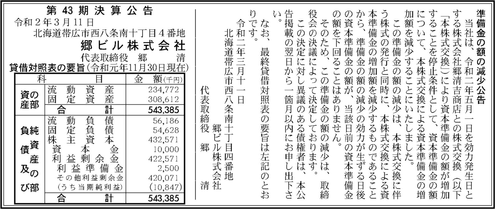 0062 0bce506e109fd15ddd840cbc07545808462ebc200adc55f7d2abd7a481f2180b737cd3159f0bf38bd116e331d6a796c2e530926d7d36445e9f6815a50f0aa710 02