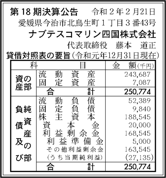 0058 c58b296f2a0481aa05e7dfe0f0d09a2bf095ef89319fb54a2a13f9bd13aa287323e890423c75829b77d41f1a9e38978e0687c5c38c0a80a897dc467deb9627d4 04