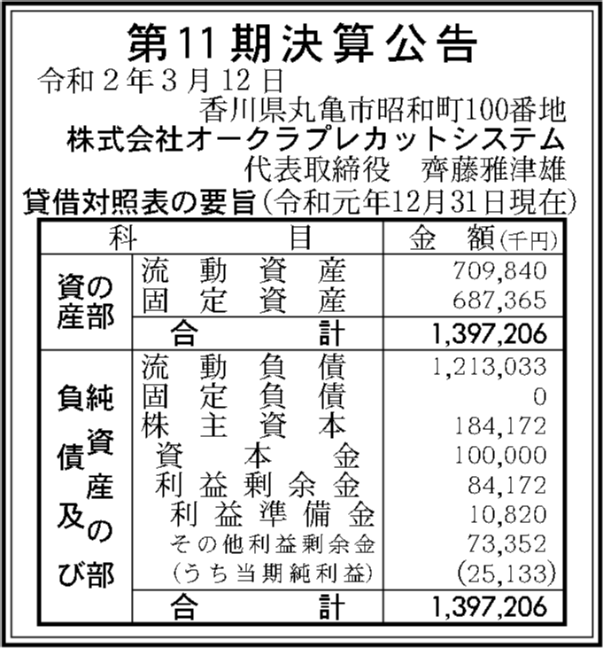 0058 c58b296f2a0481aa05e7dfe0f0d09a2bf095ef89319fb54a2a13f9bd13aa287323e890423c75829b77d41f1a9e38978e0687c5c38c0a80a897dc467deb9627d4 05