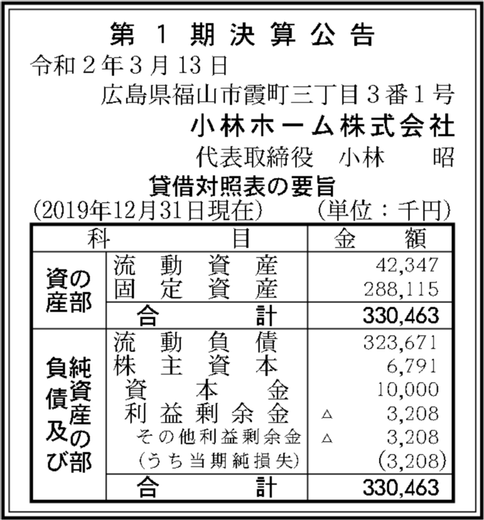 0121 6bc163540e475eba435b613e56ccbb0cdf0cf5f3fe63135c1a277cf7d4943aa5e0437cbd786deab75b419f8277113a1de7b7f1ea44f440ae3bd168745a911aea 08