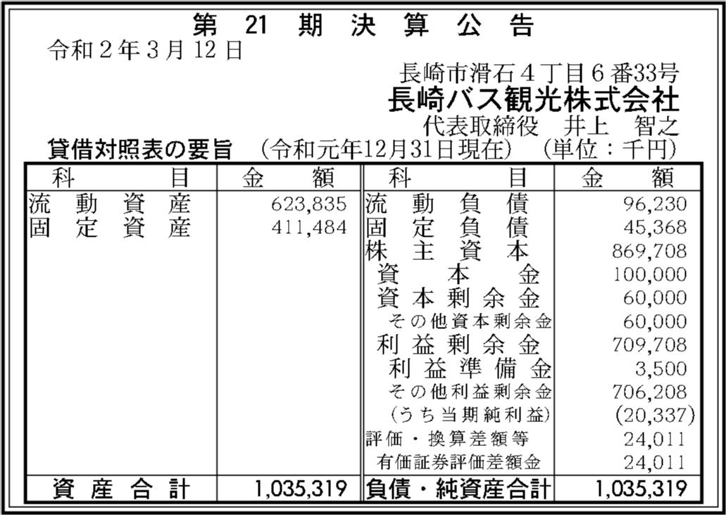 0088 aeaf45850536cd73d5768a937b82a6b6706cbf0ba419e75003f97a5295229ca37e283a38f522f54c007fc7ee30f0e99000a72baca16350cfdc503db57bc47379 06