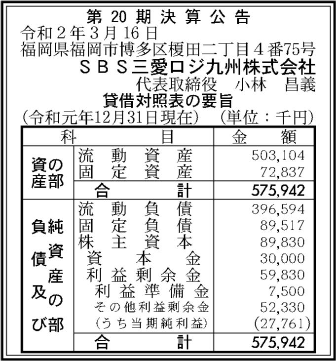 0090 c531a66bb922116b9f852c9aa33fa20cc94c4647c34367e2403cabb1f5761f3335899c6959bd82ccaccee759f7e2887fb569bce728ae1f4a94dfc37cafb18641 02
