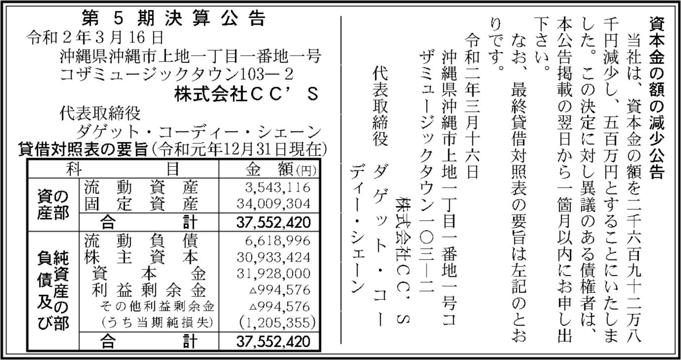 0096 f5f126a122936486b4027d64dab3b4d7d8beae704743ab52e138bd1a3d3d1f04251526b3a38c22c25d03f951172e0ac5df7af43d17e6d3c8bdb018d54a00e819 03