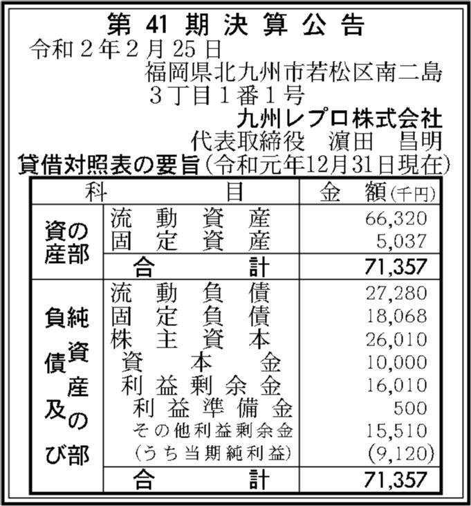 0088 9cd3efea154fc69f5b2f606e78808c558e0997148cb9e07e8f93843c56eb09b57a7344bd8a007831600ccf6ccb5e17b97580f7a3df0ea1474738fbf9de4c6d06 02