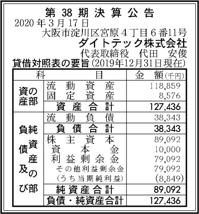 0088 9cd3efea154fc69f5b2f606e78808c558e0997148cb9e07e8f93843c56eb09b57a7344bd8a007831600ccf6ccb5e17b97580f7a3df0ea1474738fbf9de4c6d06 11