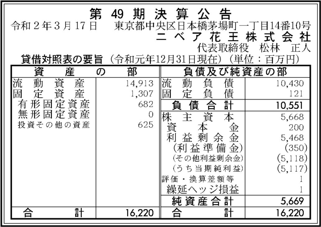 0089 0b2b7fb756bd178620c554956d165ad6faa46872180003a668db8fce6060c5eab1a8557c3e3e276ef640c7f4ca86aab6a12726b45622097a6b62890db84d95f3 09