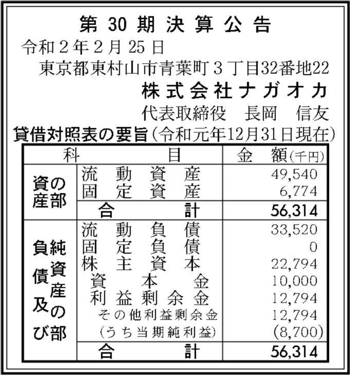 0092 3dbd702d2c42ed00cfbe9fd1e7ef346e8be728a36c2f2b628d828b29a833a3b4c8540919adba8655943612261e4b75b5f31d05aacb565bb49d9288383407186e 08