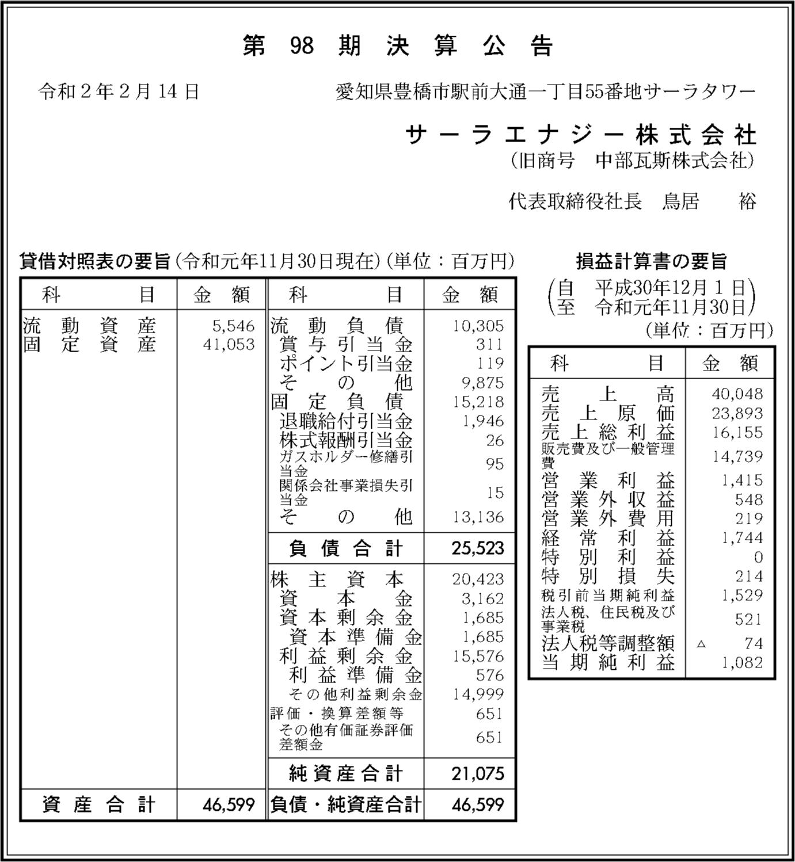 0192 cf5091706ef528d6c4e21b1c32937099b298e25adf6b4474f25d78d09784d6db6f9e3afe7849813de89228b207b70d23c79bd254f7809637b72867e5183e5ac9 01