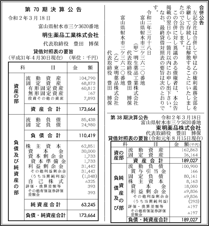 0192 cf5091706ef528d6c4e21b1c32937099b298e25adf6b4474f25d78d09784d6db6f9e3afe7849813de89228b207b70d23c79bd254f7809637b72867e5183e5ac9 03