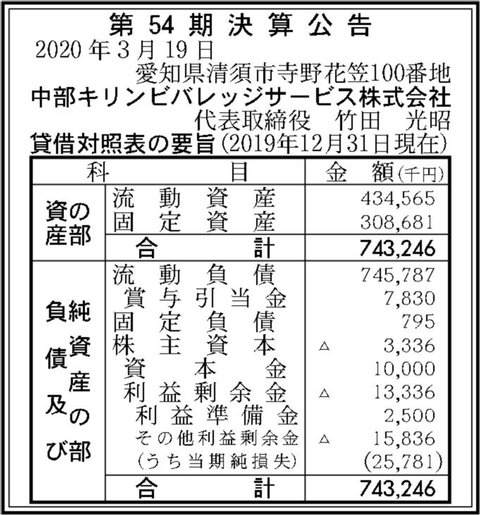 0207 2bee2aca42617edee42f4c14890cd3b7156ddda1f461b6feb4159a48021c937cf485b4036647ed59c31033a900be43c7a36f6eedc826a2d149c2f045824d17ad 02