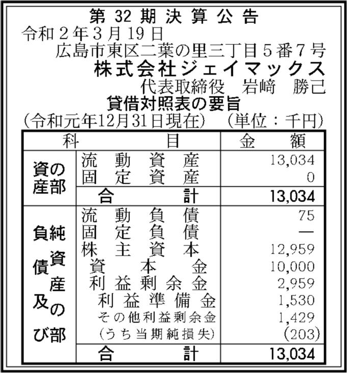 0207 2bee2aca42617edee42f4c14890cd3b7156ddda1f461b6feb4159a48021c937cf485b4036647ed59c31033a900be43c7a36f6eedc826a2d149c2f045824d17ad 05