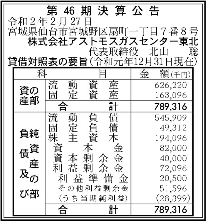 0207 2bee2aca42617edee42f4c14890cd3b7156ddda1f461b6feb4159a48021c937cf485b4036647ed59c31033a900be43c7a36f6eedc826a2d149c2f045824d17ad 08
