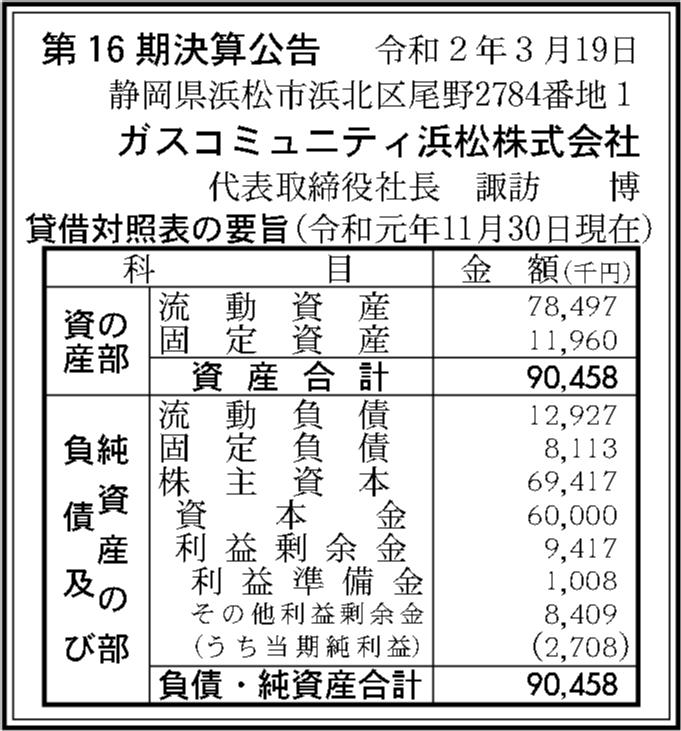 0209 81ed1fa305764569f982a93294ff89b93c6c8d47ddb47f4c572b2f78d557051e8ce9cca14a5133354691fe43ea8b19bd55b27bd96446084f622c000a6526b8ef 03