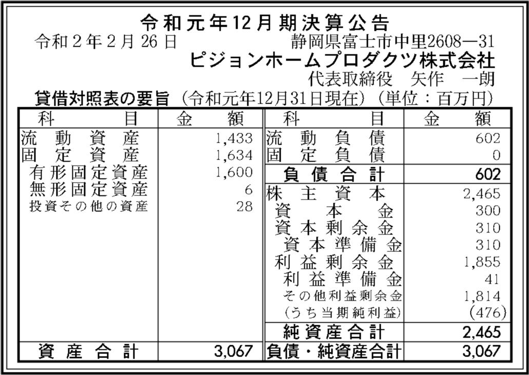 0212 8c6439b681b01bd75cb0e0203bd2c0ed842ea939730230268688cb50cc4efc804aac1743090fc3371708f22a376d8fc4ef34b130b64d43c46399cc960706e5bb 02