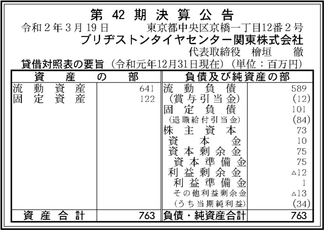 0213 d6392008c2f857c4ccc7aeea1987da924bb18c136f5230a796f2e49206b0bf0e019012363234224eece6336c92d7d011ef90cd6eab6aa1bf5f6e518330a049f3 06