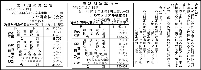 0219 12eeddeb2c738f5ae350066ee58c64f6cf326dc7111e6443ff597f29063c323f0c74f2b40bf25587fbbc92112d7f29f52700c535ceb24baa70e7b41ca6cbe5a1 03