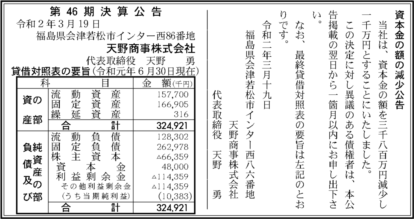 0221 a8fcafd7ee8e6c8b0800bab4c2fbc99842727a30618c45e6f6a890747de94d2796c17d70e5c81a0ab4177ad708091e5e69fd7dbed65b906912aa038e075375d9 02