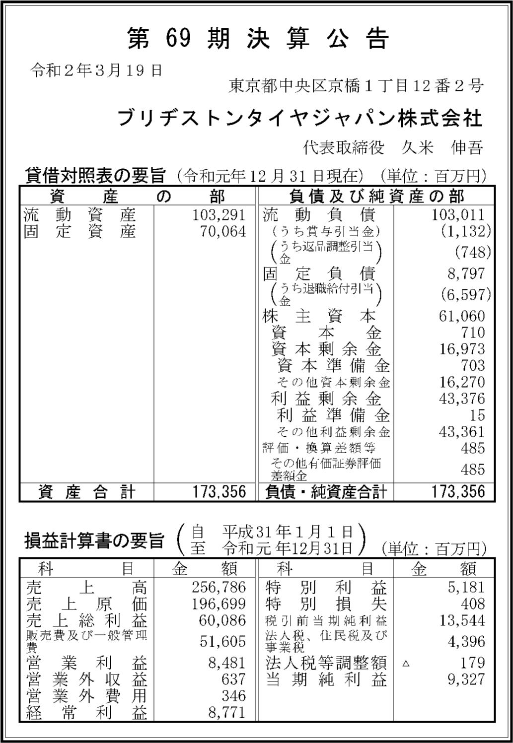 0222 c8ceb51b74d087eb7b0ba5ebd50f3e9a94cd010c976e9f08350fe6217e4d18a586569b33ec4bec3ceca70ea5a4b772a26c20f4c780dd68b084a1f7c21e3b64a9 04
