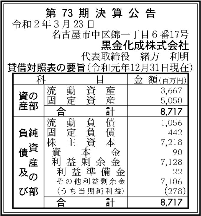 0110 b13a702fab13dbd706099c27412fbee9691da8d876175563cf84e3717a59dd3ec9dc6258a6947c3dc256162b3ac543a918d47c059155bfd57825b4e23d0f0b1e 01
