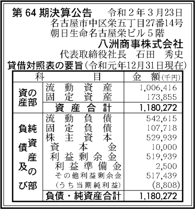 0110 b13a702fab13dbd706099c27412fbee9691da8d876175563cf84e3717a59dd3ec9dc6258a6947c3dc256162b3ac543a918d47c059155bfd57825b4e23d0f0b1e 11