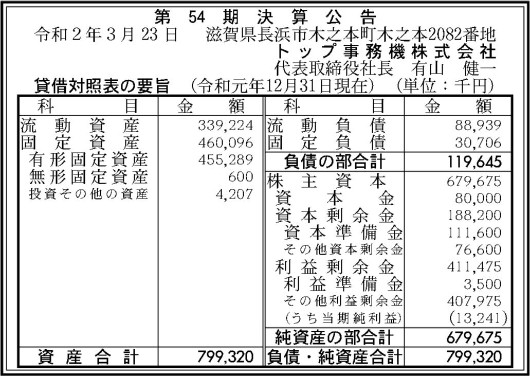 0116 6b0acc8286fe34d008b9284f40261ce6fdf678bedca7dde5730b9f8f915c6d2fd6cedc072b72b41f840348f81269fdaf499cf185ae2400e6bccb114065067b32 05