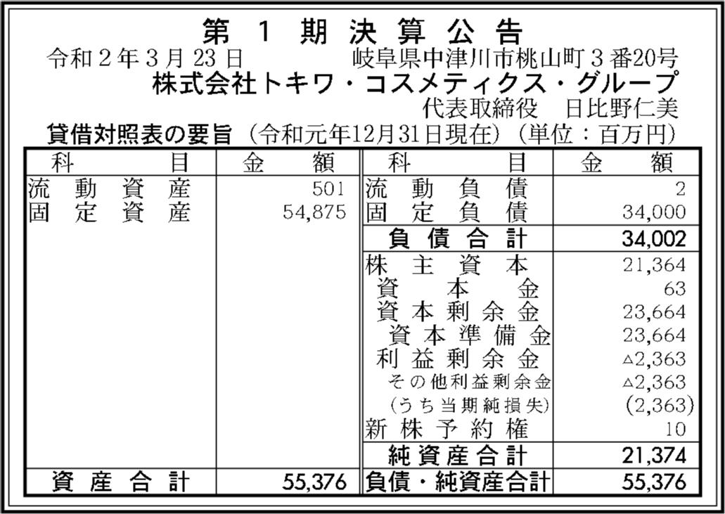 0049 5f5116d6f39c029a002c1379d053b31417f1268272b547814deb2032554b60a301e6cc3d11af2a0b30dd0e35d8fb4913228d3a2d9e4c8d5a682dc4f54f1cf30e 01