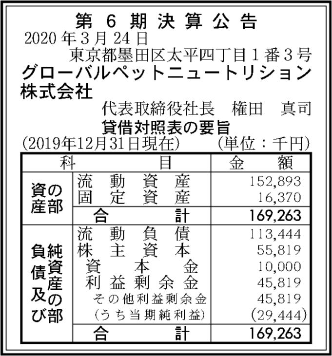 0052 fd33d338dae34ad271a0383f41f468529afd05f8bda2c9d29f371b1d1707301b37eab76a037b3a82b2dcb1bf2aff6e47871b88bacac060eebc6707e641ea167d 04