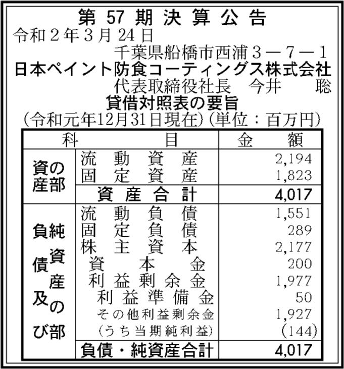 0052 fd33d338dae34ad271a0383f41f468529afd05f8bda2c9d29f371b1d1707301b37eab76a037b3a82b2dcb1bf2aff6e47871b88bacac060eebc6707e641ea167d 11