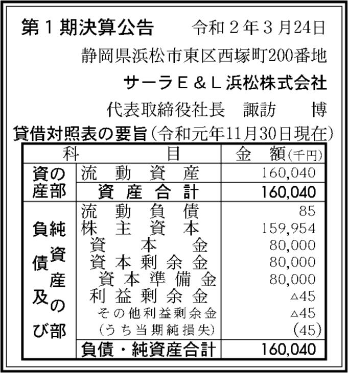0054 b0bf4058d029b2e383254b79f6b15b0c295c3a4c3a7199b9633070a5866590d246cae8dc660faeb7e27e998771f3512d6e82f83712ce654bea5e1fcb52a355c6 04