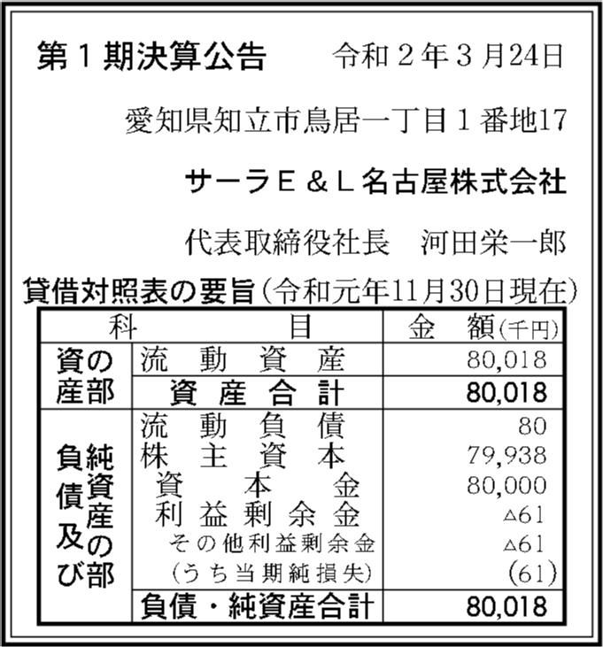 0054 b0bf4058d029b2e383254b79f6b15b0c295c3a4c3a7199b9633070a5866590d246cae8dc660faeb7e27e998771f3512d6e82f83712ce654bea5e1fcb52a355c6 07
