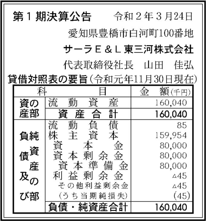0054 b0bf4058d029b2e383254b79f6b15b0c295c3a4c3a7199b9633070a5866590d246cae8dc660faeb7e27e998771f3512d6e82f83712ce654bea5e1fcb52a355c6 08
