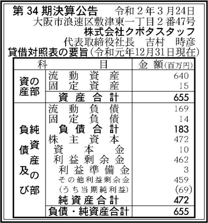 0055 f630c8a27f3b040365a3c94a0de683bd3bc274a7159d68dbbd3bde348c9ec72897cccde36555965c24b0cc3bb0e2b8df29b0eded86c048c0a58cf8dedbefb3cb 01