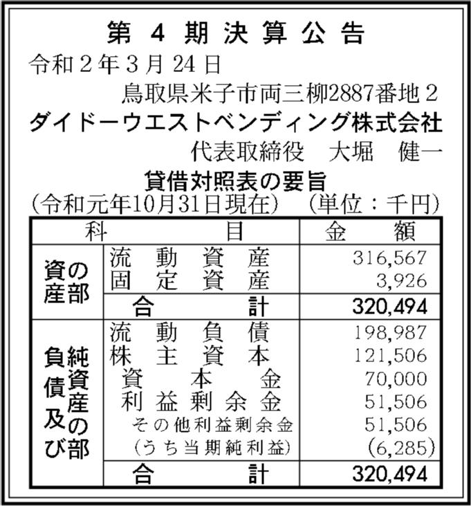 0055 f630c8a27f3b040365a3c94a0de683bd3bc274a7159d68dbbd3bde348c9ec72897cccde36555965c24b0cc3bb0e2b8df29b0eded86c048c0a58cf8dedbefb3cb 06