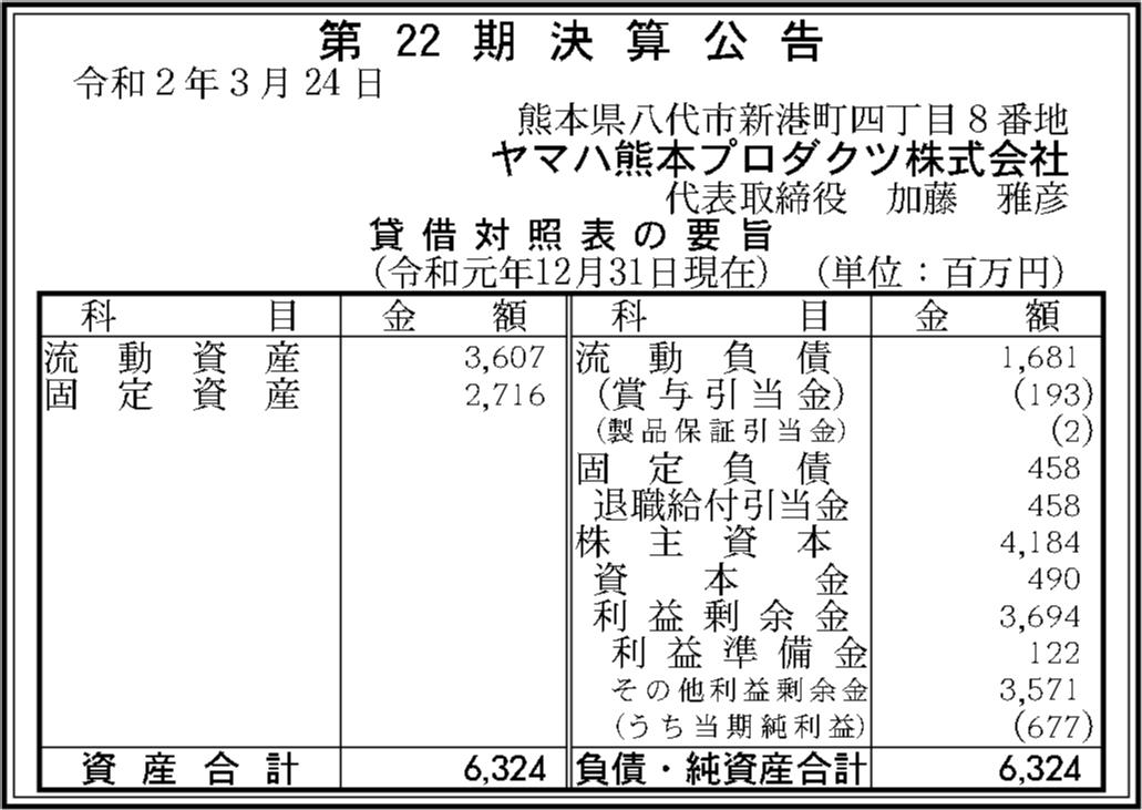0055 f630c8a27f3b040365a3c94a0de683bd3bc274a7159d68dbbd3bde348c9ec72897cccde36555965c24b0cc3bb0e2b8df29b0eded86c048c0a58cf8dedbefb3cb 09