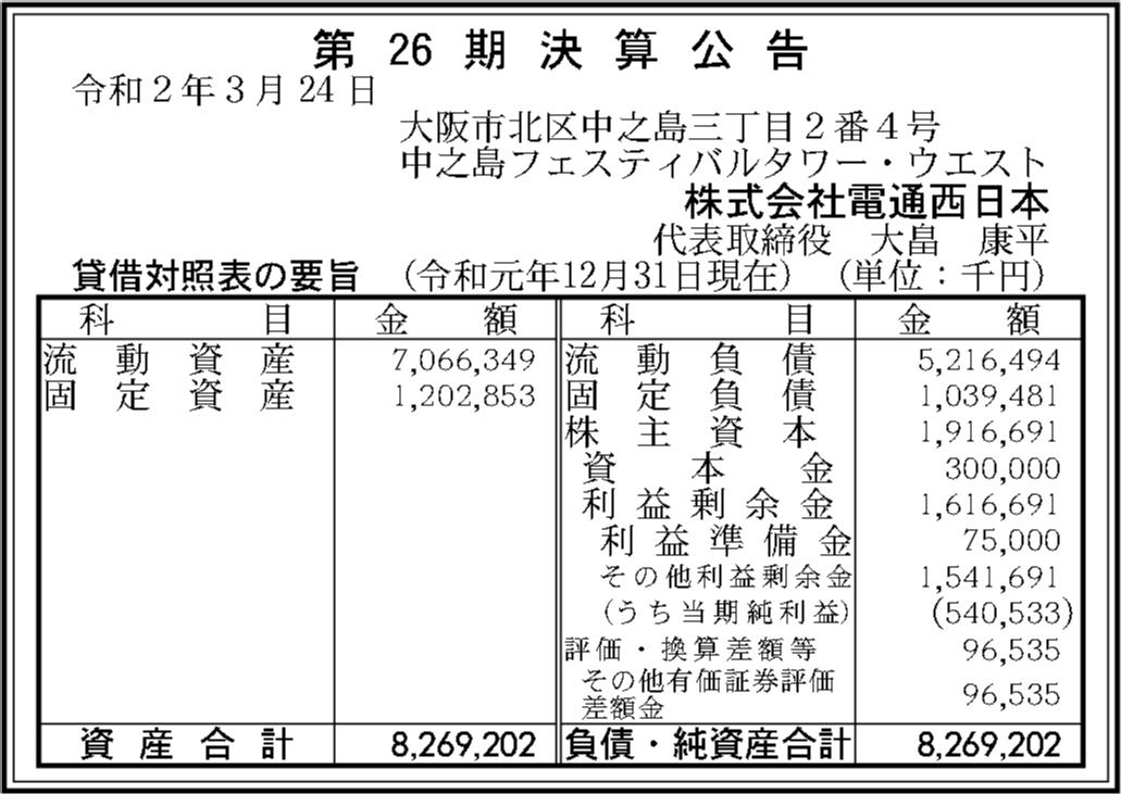 0056 b680fbd51f04169383bc2773dcee693f53c960abd8986a5d35c009f66ca9ac164fd2811de808f3e49ee6fd338c7aa3da94ff22df9f6bf1dca84d44a84162fd68 05