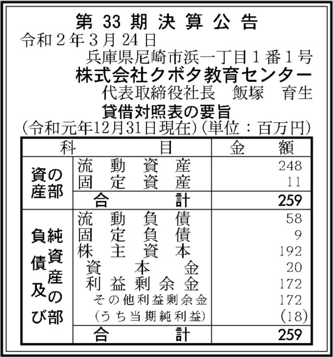 0057 ddce5c694287dbf5e34252e5f652bea664c6cf08fea5cc2f74ac0e36bc6b6388782963d99867bc310966696a5b2ce8407e0e05bbf321e1e0da14f243e09b82a1 05