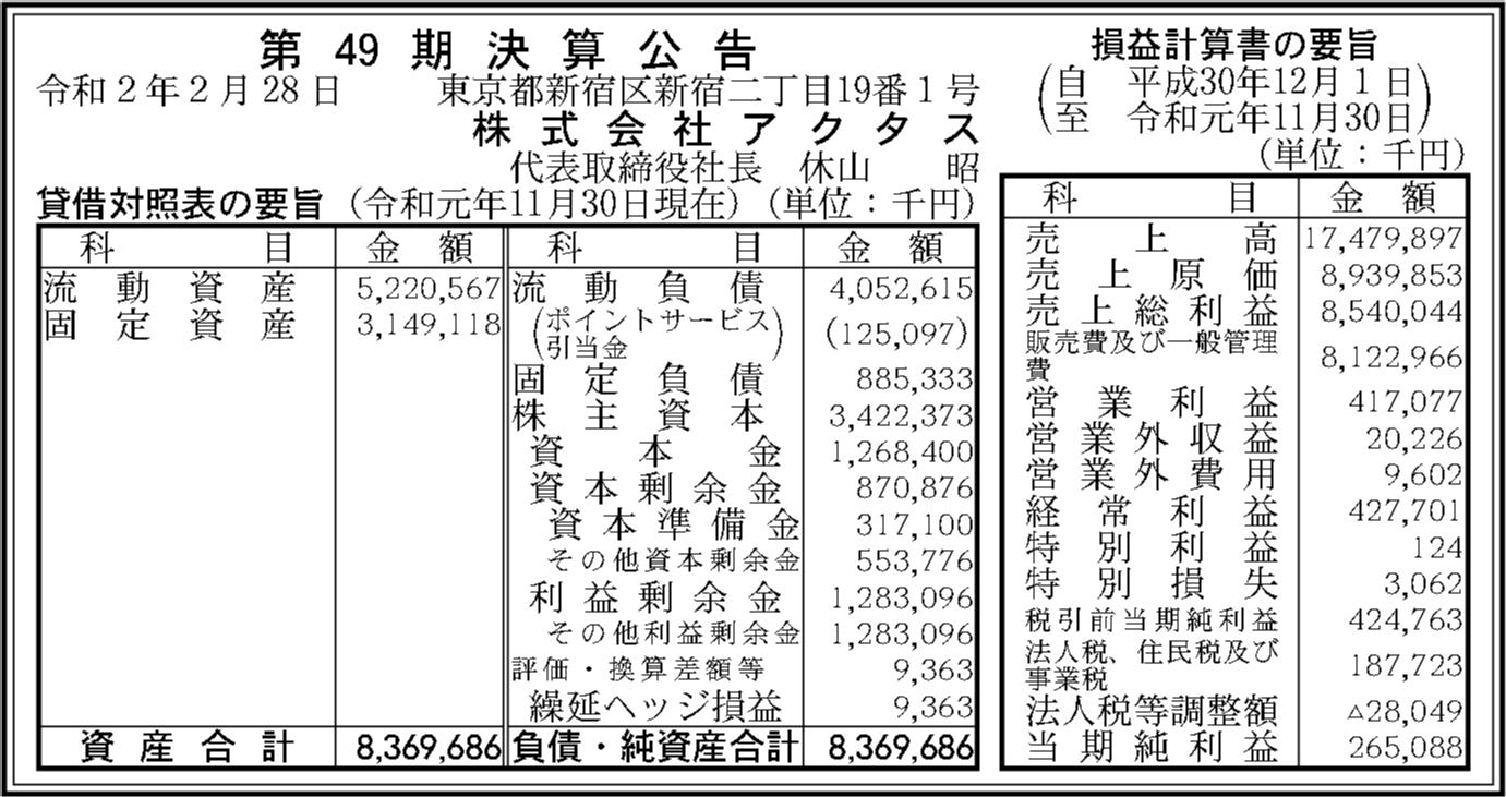 0058 244a65b3dda3fba1af5570be6dffed4e038a794a8ca4c217c03418d94f3f7b5631a9fd4542c2dfcb91223c717dc6f21a6bab3c7d598d335d8707f00880acd3d0 05
