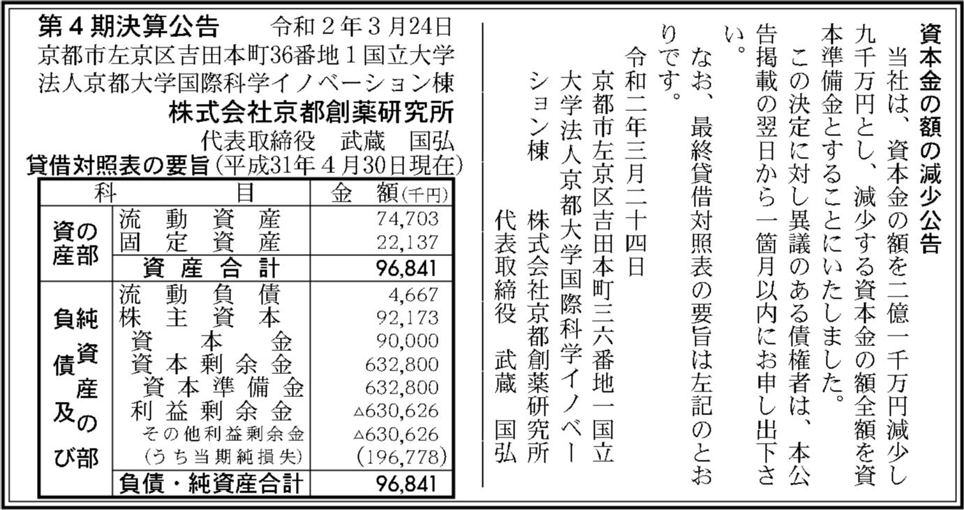 0059 a510b0a1aee843657e5b909935c13a203e9a79579066f3e277d23f4acc33ae02a88df59c45f89cf0b659555ec17d50ff5eea7d92b941a8059fb7dd00b5f74600 03