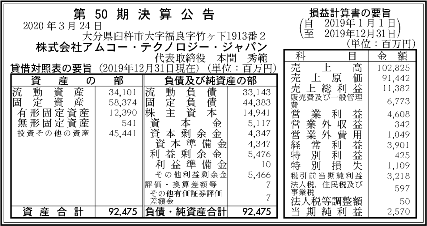 0060 fd3cffefaebda492059e7b1bddba6f0b48375b11cceba9abacb6d270ccfd7c20c121cbc2657042a0fa4c6e5021d6a4b0da6135bde91f99a507969897331faadd 01