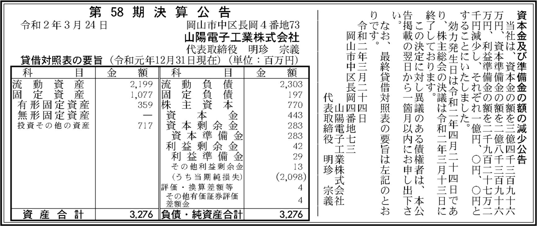 0060 fd3cffefaebda492059e7b1bddba6f0b48375b11cceba9abacb6d270ccfd7c20c121cbc2657042a0fa4c6e5021d6a4b0da6135bde91f99a507969897331faadd 06