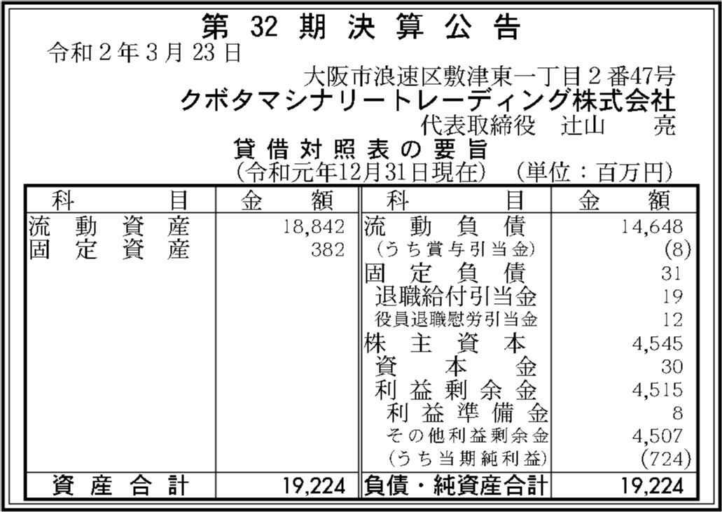 0062 c5d7fc3b3b6b1c73c9cbf883448a81e7ae6980acca810a74094fa5f3af13fd3cdbf895fa93557659663a8185e347969a46eed65ea25b372c3b67687dbb0fb00c 02